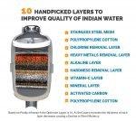 shower filter ten layers
