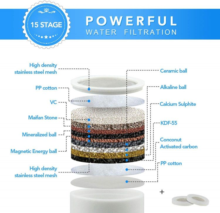 15 layer shower head filter cartridge